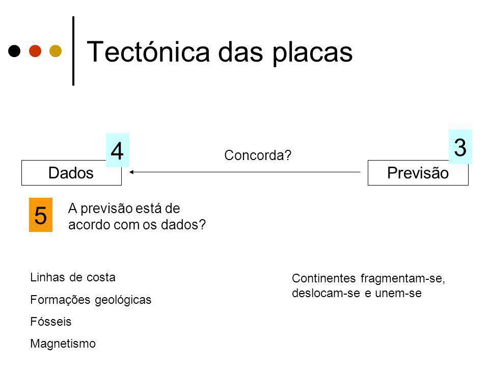 Tectónica das placas 3 4 5 Dados Previsão Concorda