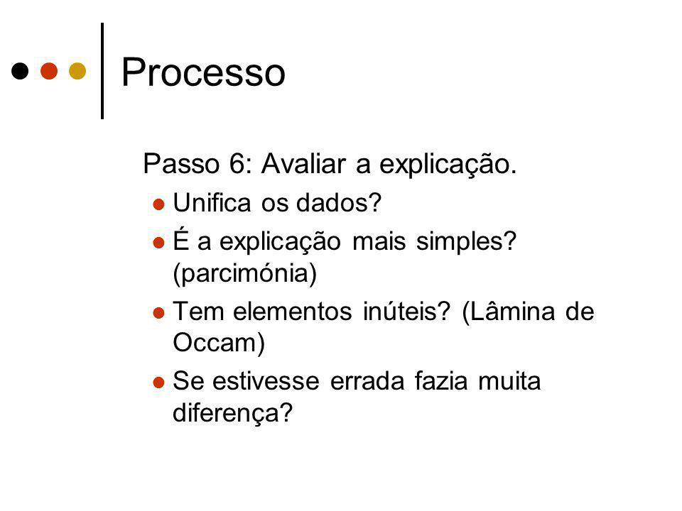 Processo Passo 6: Avaliar a explicação. Unifica os dados