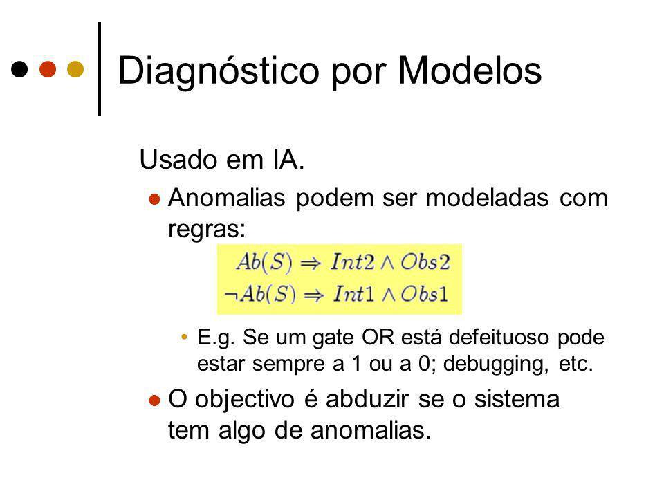 Diagnóstico por Modelos