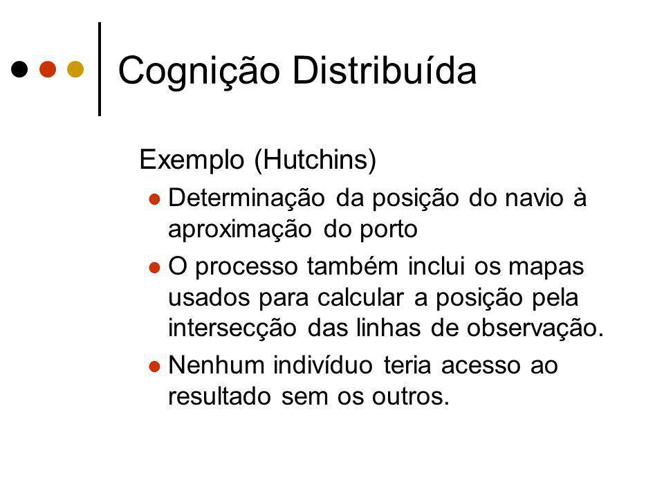 Cognição Distribuída Exemplo (Hutchins)