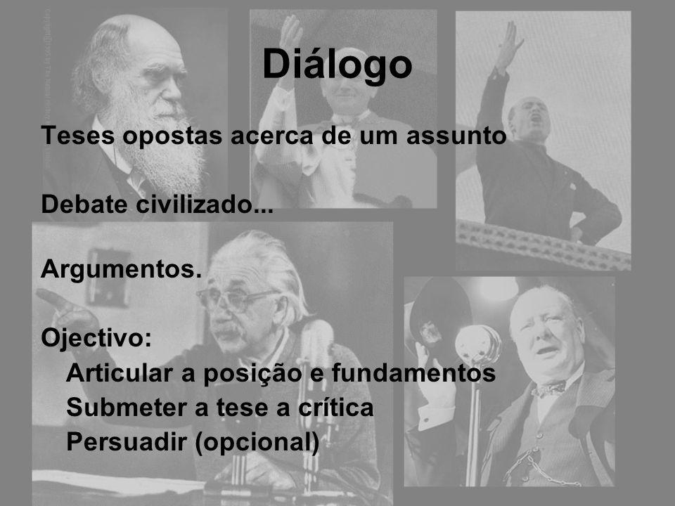 Diálogo Teses opostas acerca de um assunto Debate civilizado...