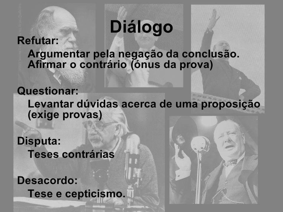Diálogo Refutar: Argumentar pela negação da conclusão. Afirmar o contrário (ónus da prova) Questionar:
