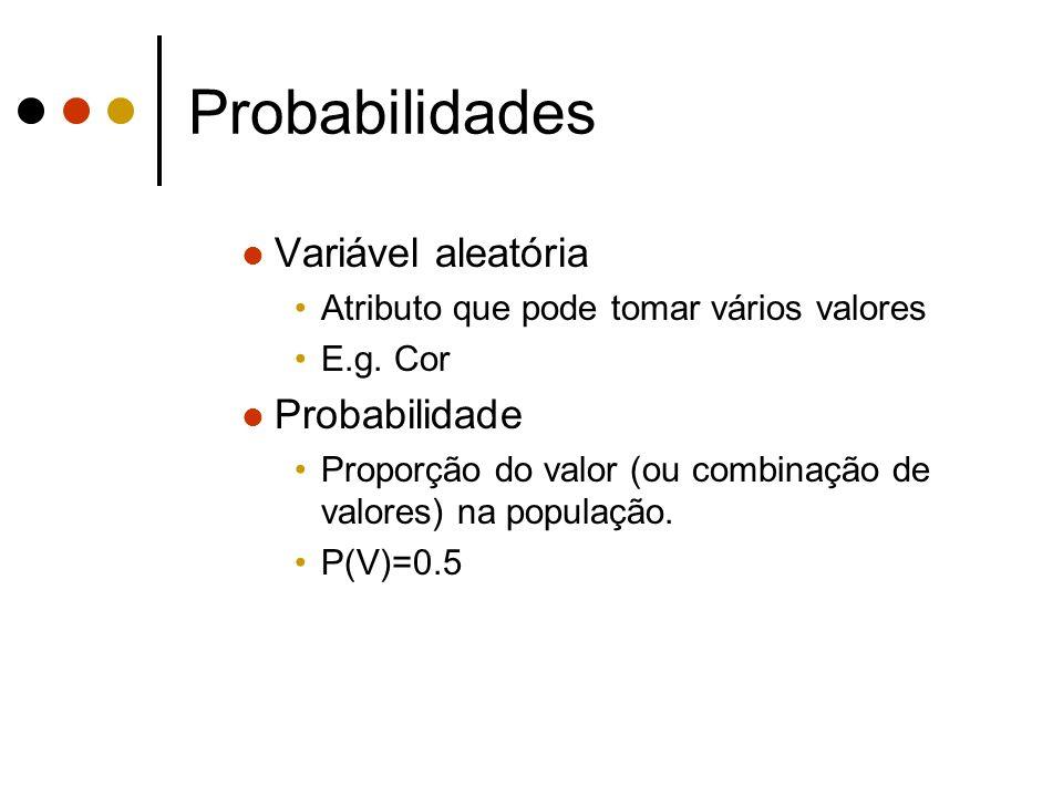 Probabilidades Variável aleatória Probabilidade