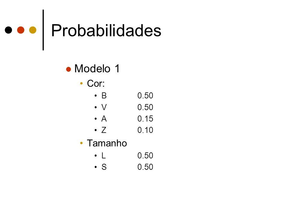 Probabilidades Modelo 1 Cor: Tamanho B 0.50 V 0.50 A 0.15 Z 0.10