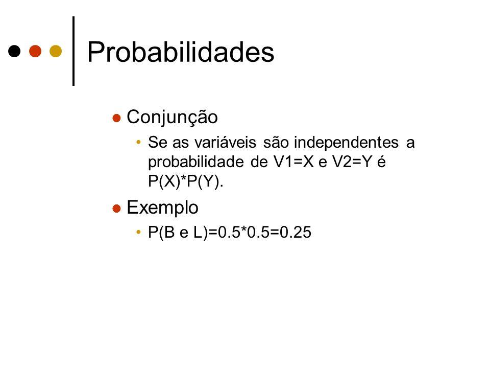 Probabilidades Conjunção Exemplo