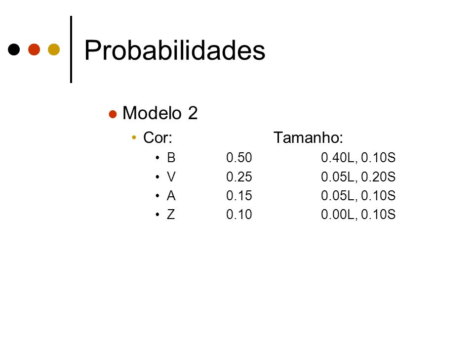 Probabilidades Modelo 2 Cor: Tamanho: B 0.50 0.40L, 0.10S