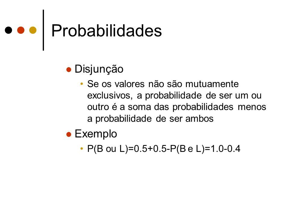 Probabilidades Disjunção Exemplo