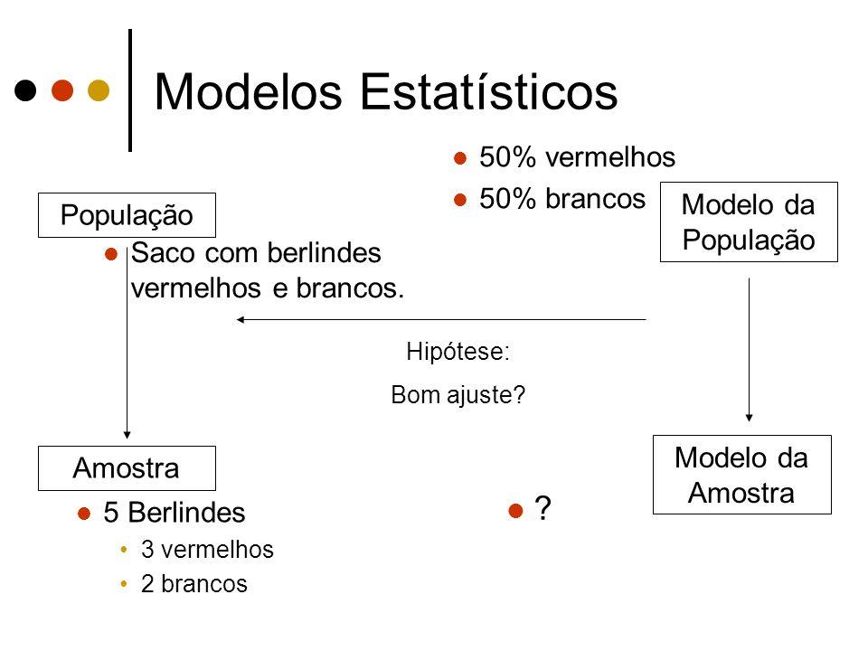Modelos Estatísticos 50% vermelhos 50% brancos Modelo da População