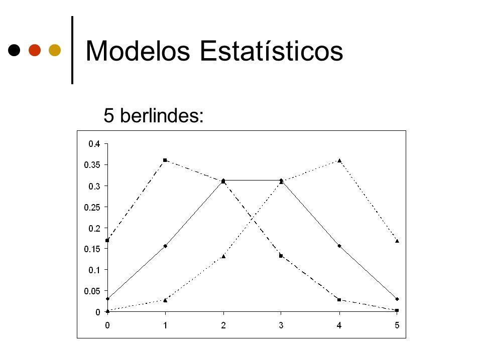 Modelos Estatísticos 5 berlindes: