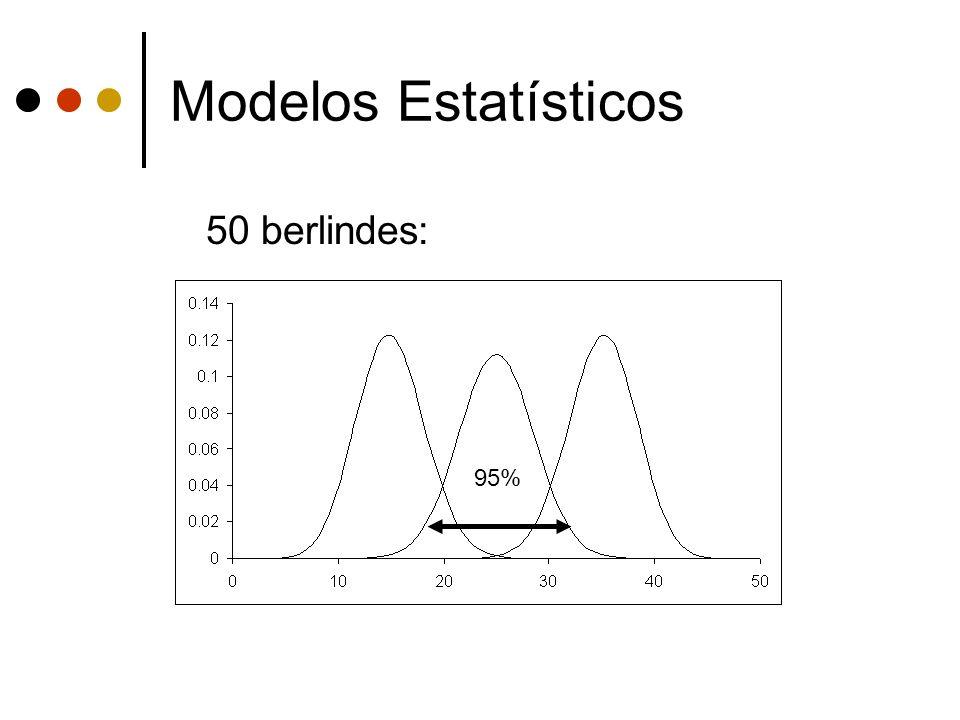 Modelos Estatísticos 50 berlindes: 95%