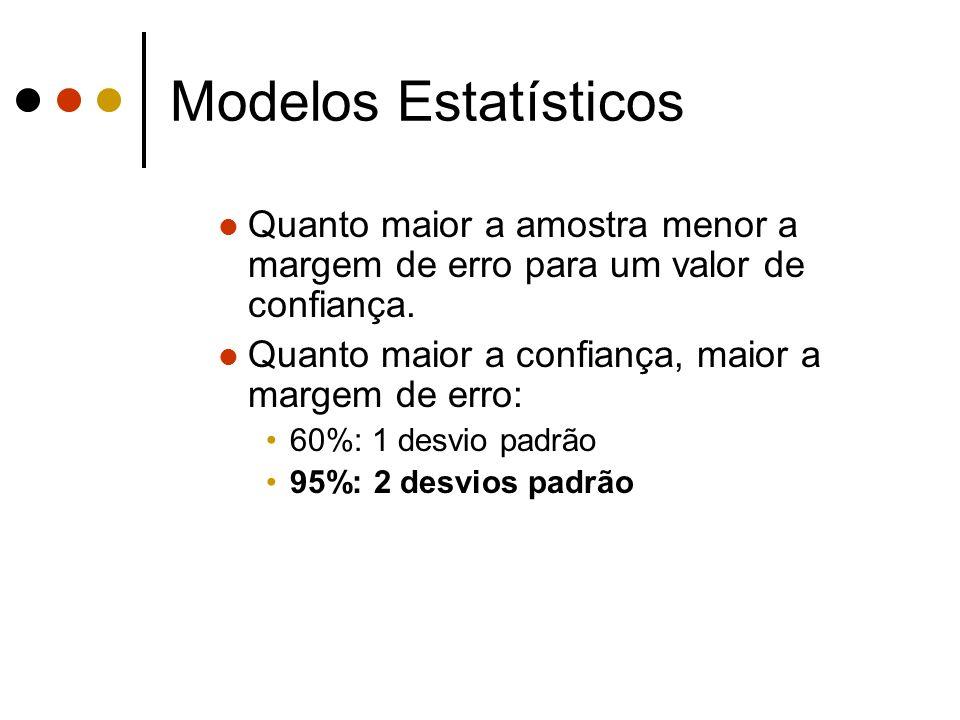 Modelos Estatísticos Quanto maior a amostra menor a margem de erro para um valor de confiança. Quanto maior a confiança, maior a margem de erro: