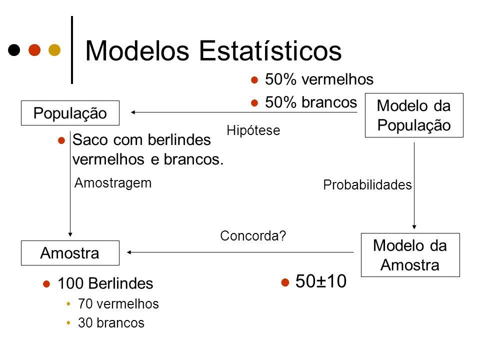 Modelos Estatísticos 50±10 50% vermelhos 50% brancos