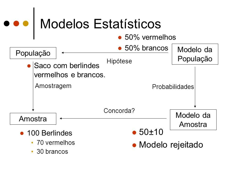 Modelos Estatísticos 50±10 Modelo rejeitado 50% vermelhos 50% brancos