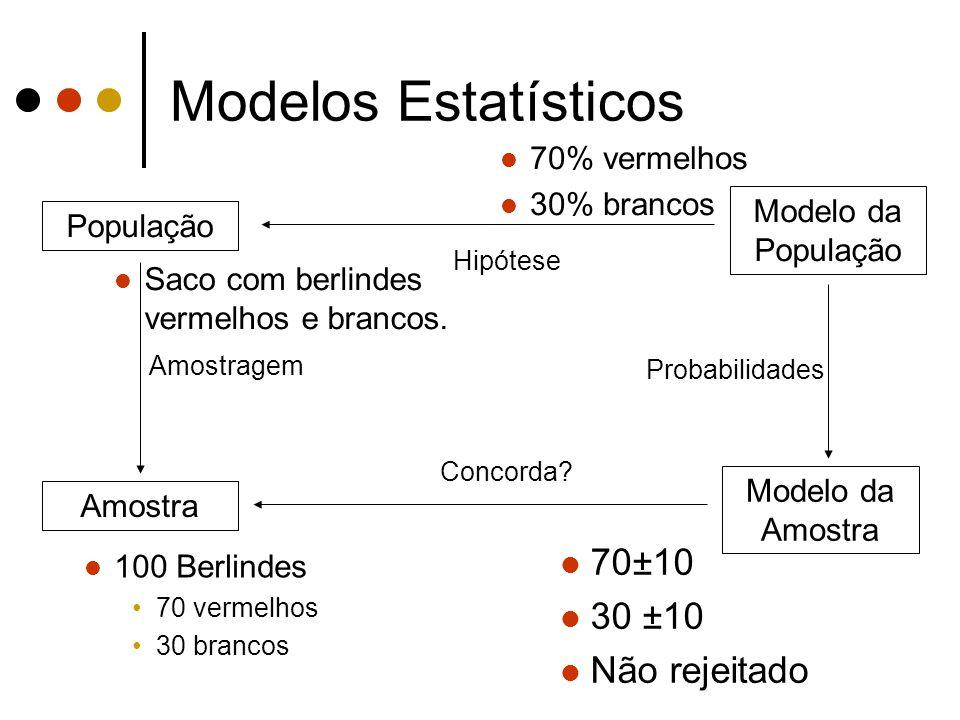Modelos Estatísticos 70±10 30 ±10 Não rejeitado 70% vermelhos