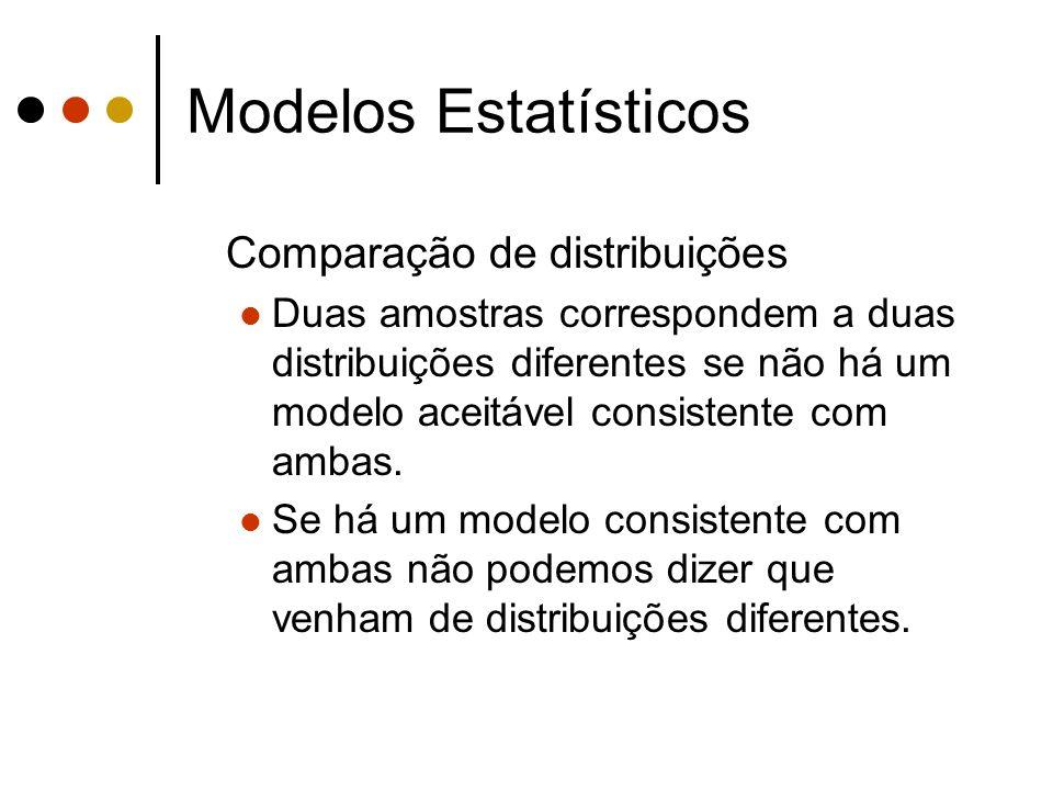 Modelos Estatísticos Comparação de distribuições