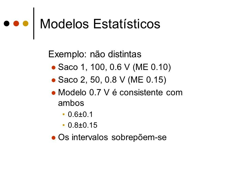 Modelos Estatísticos Exemplo: não distintas