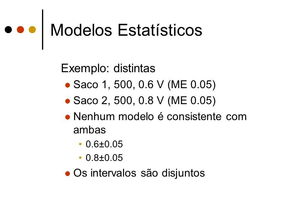 Modelos Estatísticos Exemplo: distintas Saco 1, 500, 0.6 V (ME 0.05)