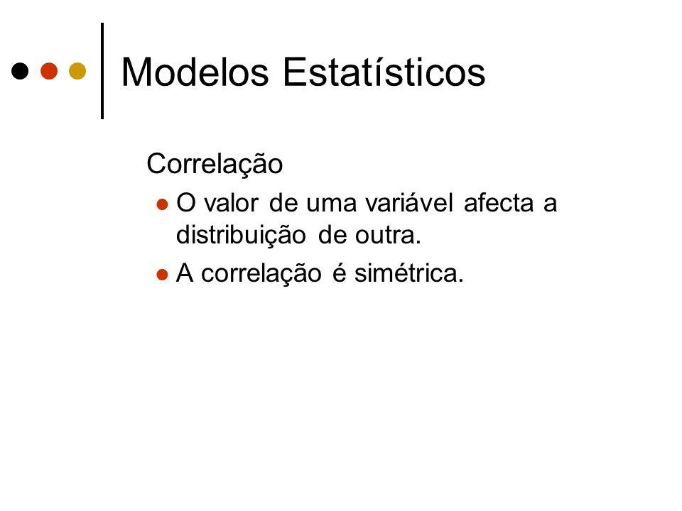 Modelos Estatísticos Correlação