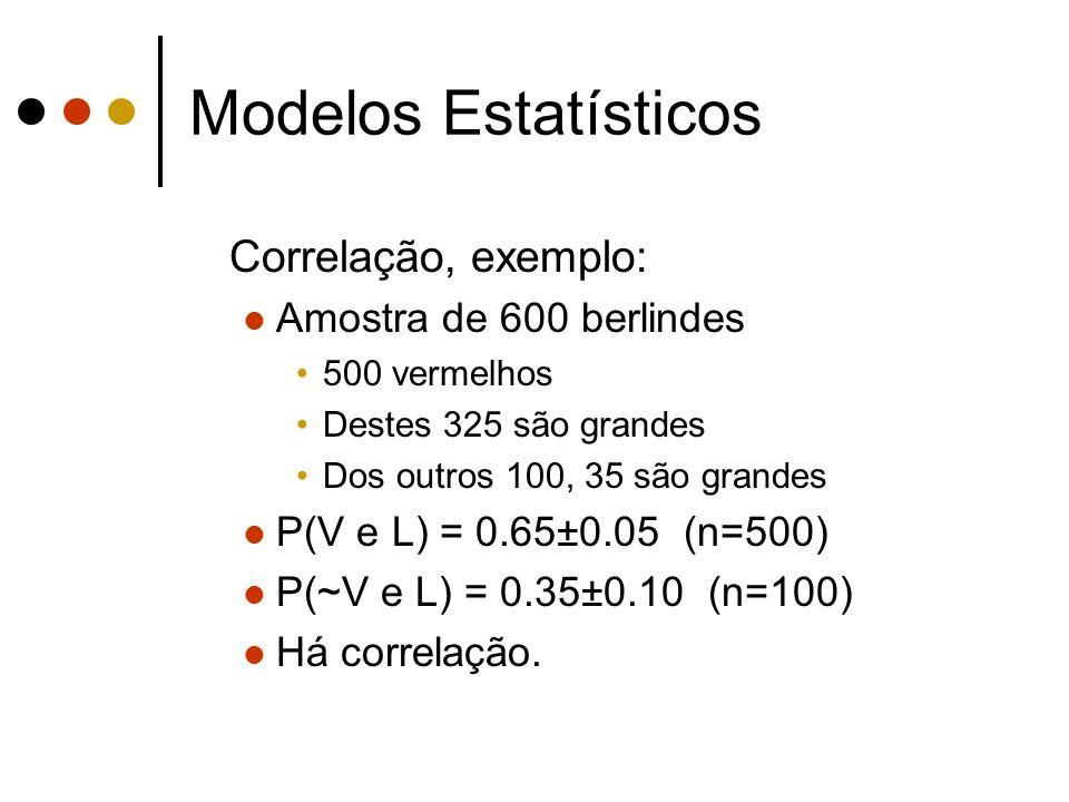 Modelos Estatísticos Correlação, exemplo: Amostra de 600 berlindes