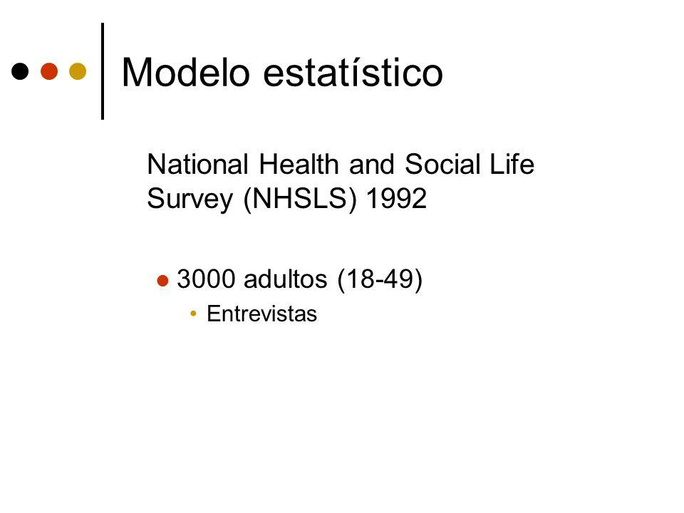 Modelo estatístico National Health and Social Life Survey (NHSLS) 1992