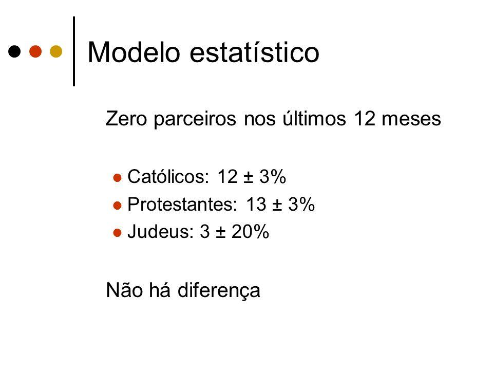 Modelo estatístico Zero parceiros nos últimos 12 meses