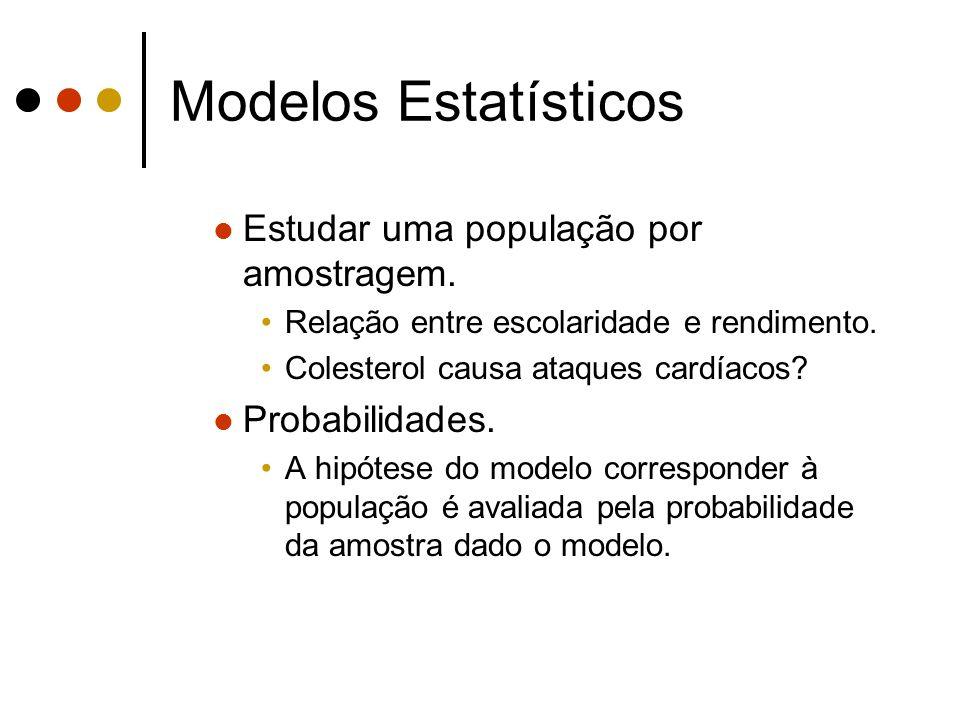 Modelos Estatísticos Estudar uma população por amostragem.