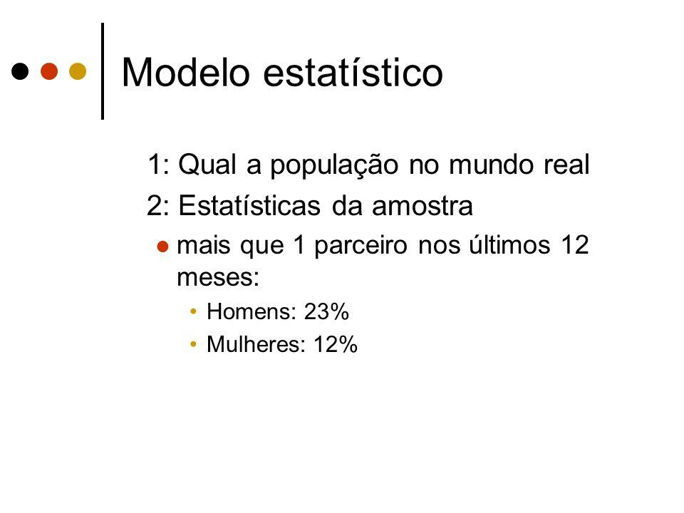 Modelo estatístico 1: Qual a população no mundo real