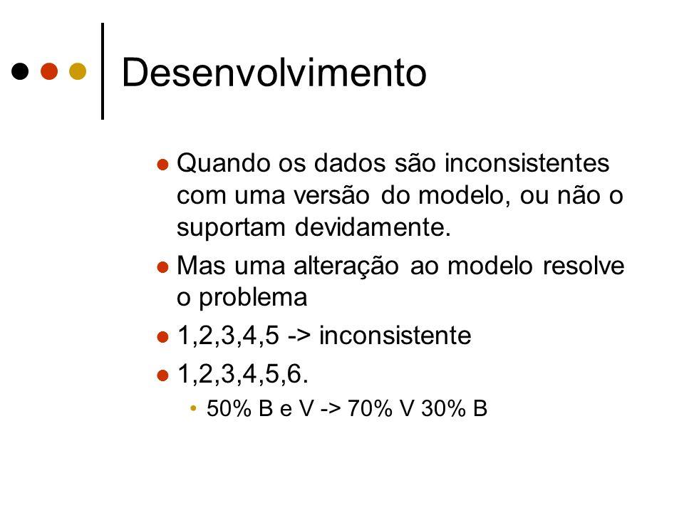 Desenvolvimento Quando os dados são inconsistentes com uma versão do modelo, ou não o suportam devidamente.