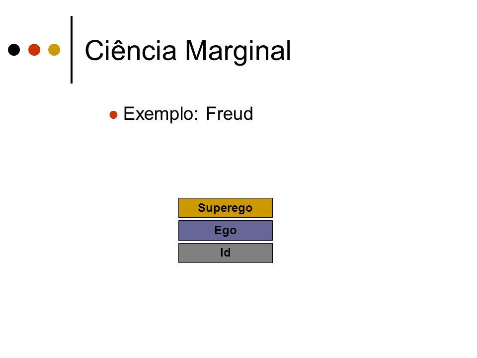 Ciência Marginal Exemplo: Freud Superego Ego Id
