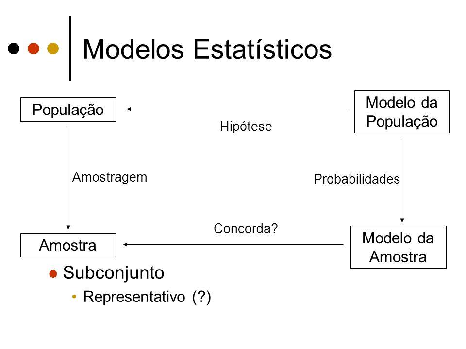 Modelos Estatísticos Subconjunto Modelo da População População