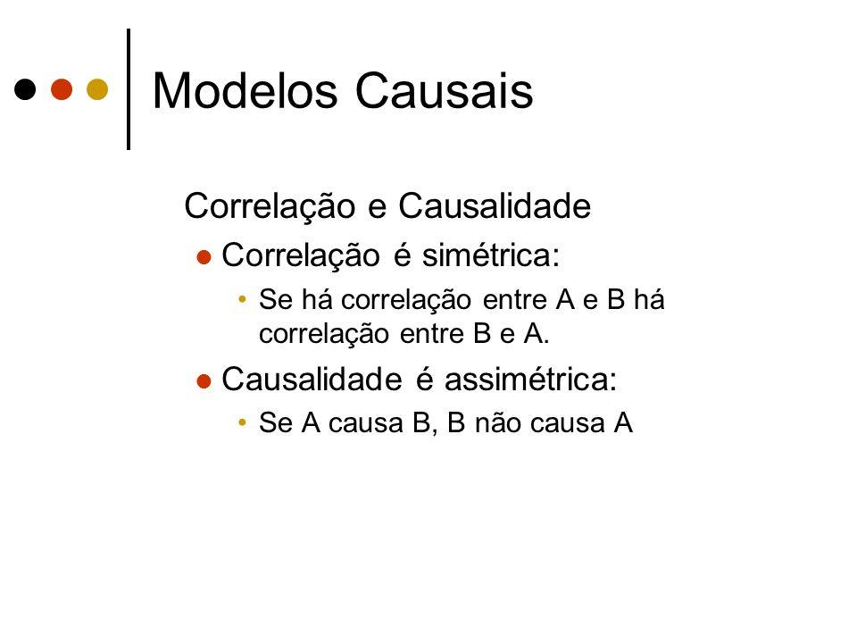 Modelos Causais Correlação e Causalidade Correlação é simétrica: