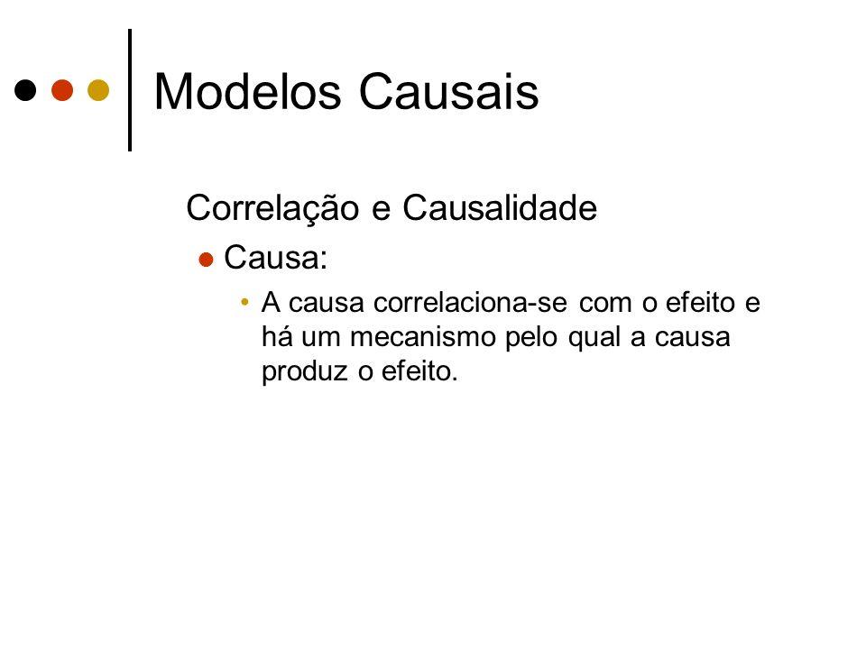 Modelos Causais Correlação e Causalidade Causa: