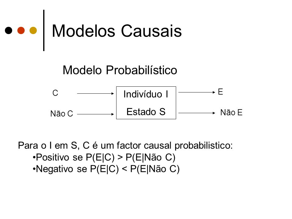 Modelos Causais Modelo Probabilístico Indivíduo I Estado S