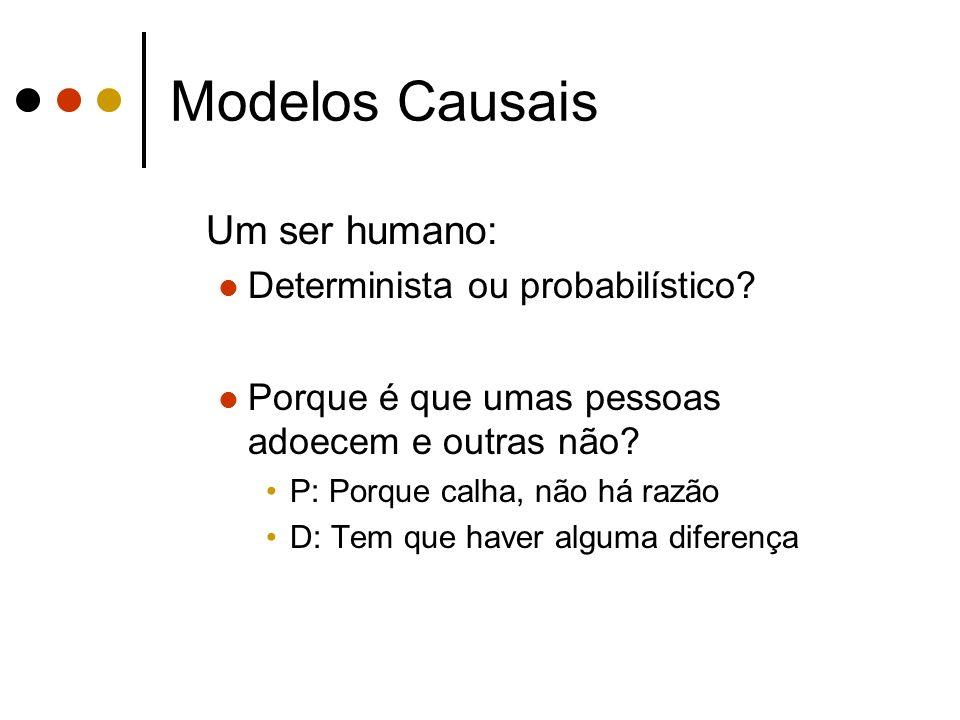 Modelos Causais Um ser humano: Determinista ou probabilístico
