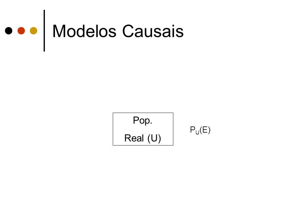 Modelos Causais Pop. Real (U) PU(E)