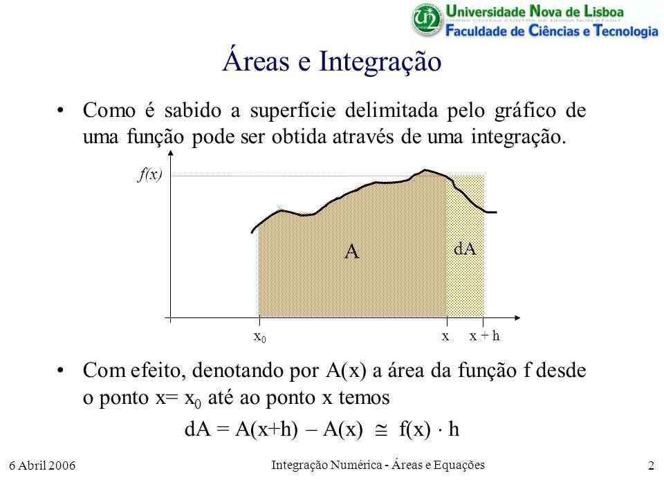 Áreas e Integração Como é sabido a superfície delimitada pelo gráfico de uma função pode ser obtida através de uma integração.