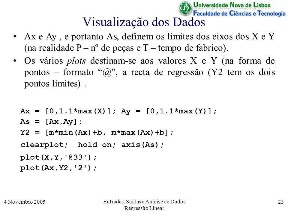Visualização dos Dados