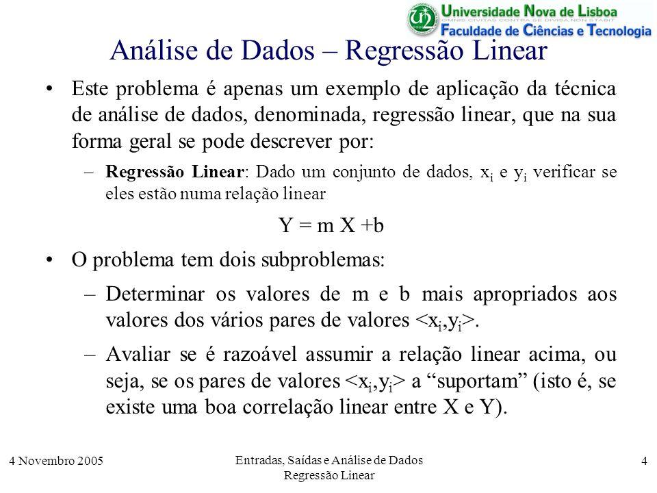 Análise de Dados – Regressão Linear