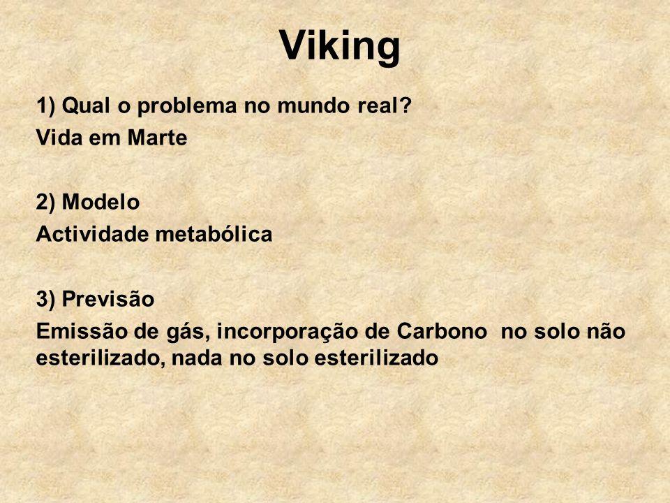 Viking 1) Qual o problema no mundo real Vida em Marte 2) Modelo