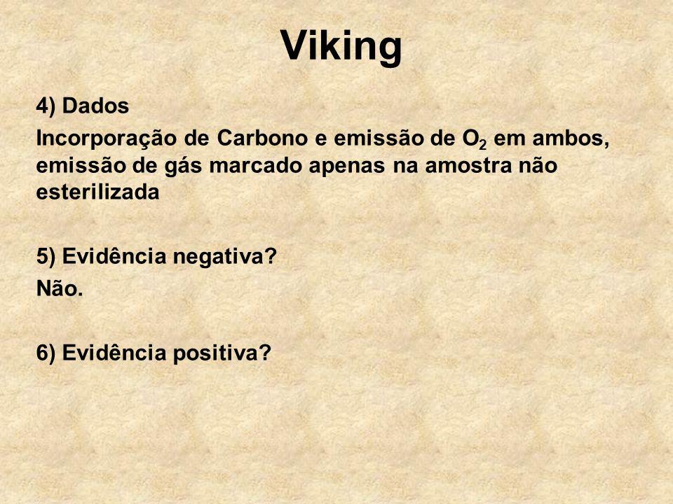 Viking 4) Dados. Incorporação de Carbono e emissão de O2 em ambos, emissão de gás marcado apenas na amostra não esterilizada.