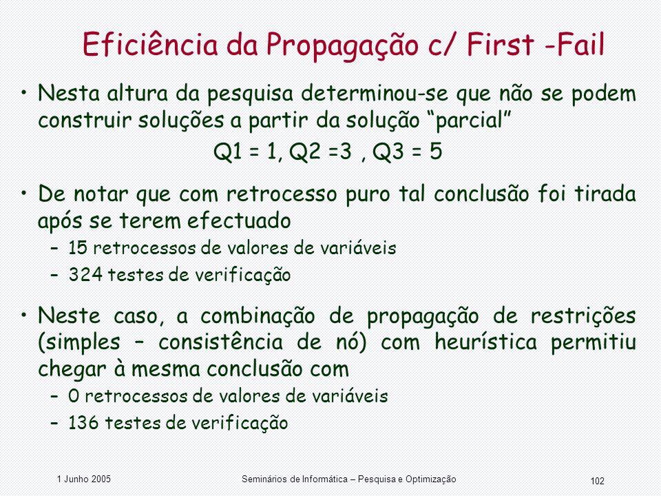 Eficiência da Propagação c/ First -Fail