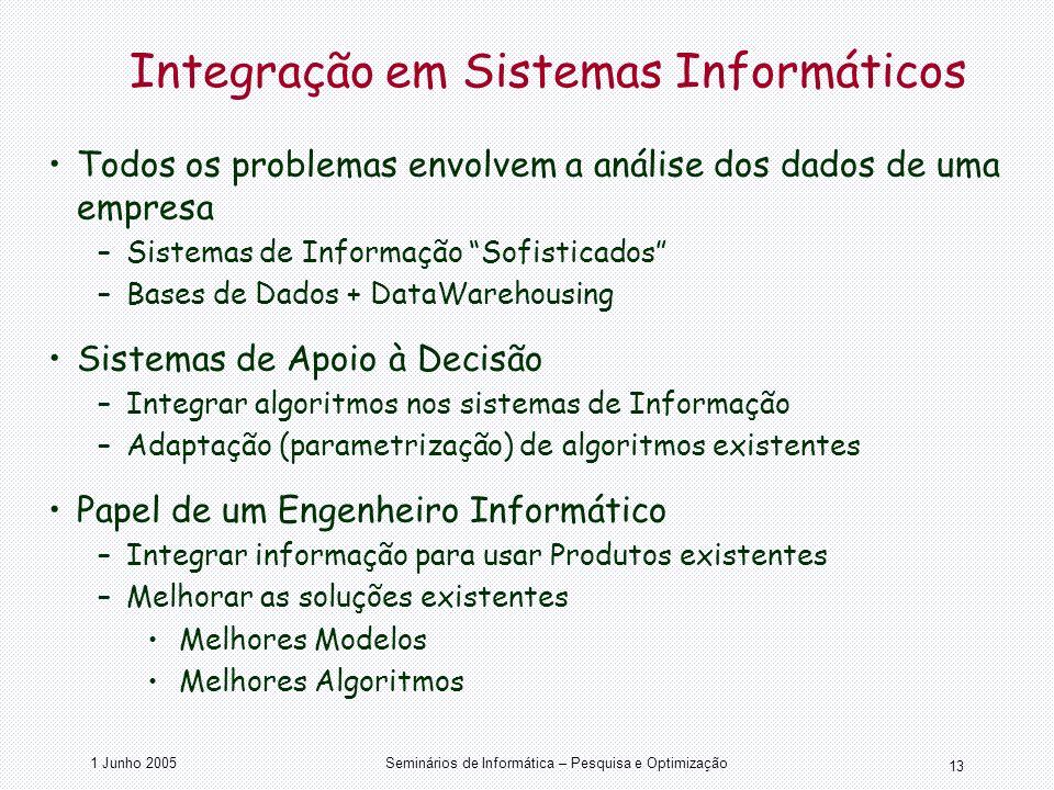 Integração em Sistemas Informáticos