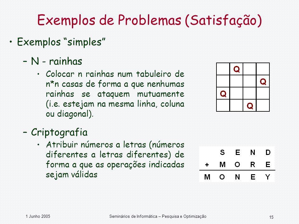 Exemplos de Problemas (Satisfação)