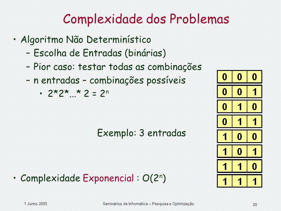 Complexidade dos Problemas