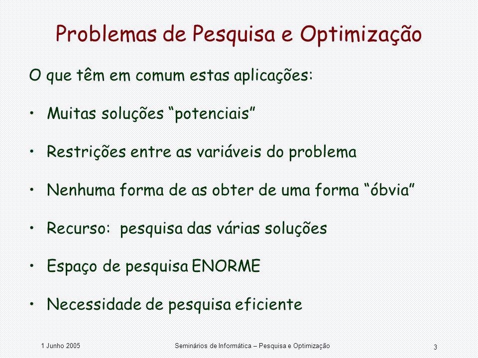 Problemas de Pesquisa e Optimização