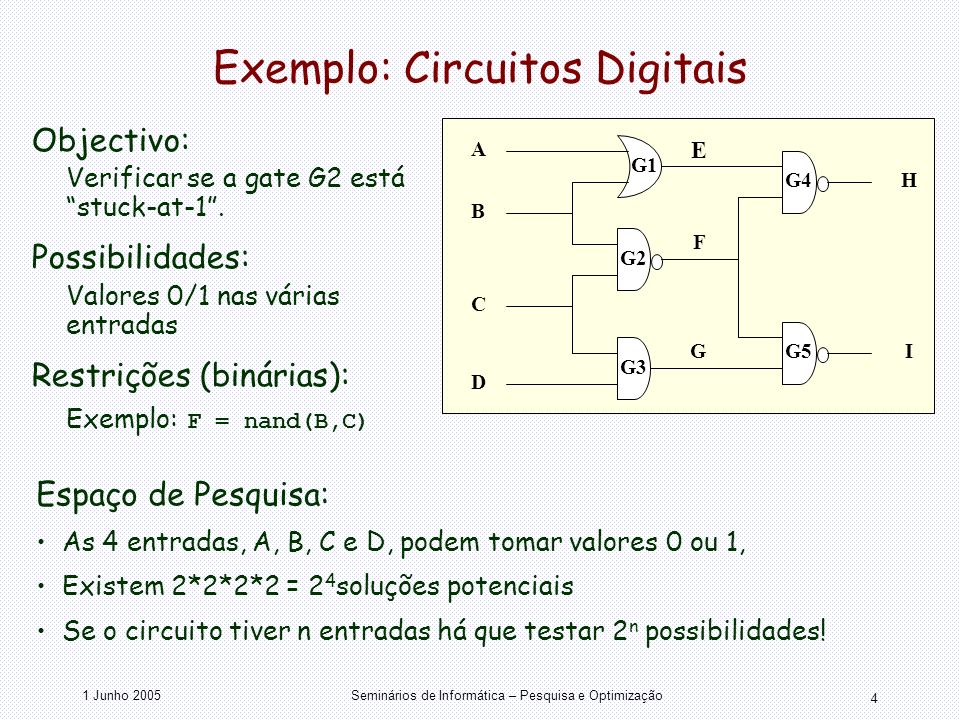 Exemplo: Circuitos Digitais