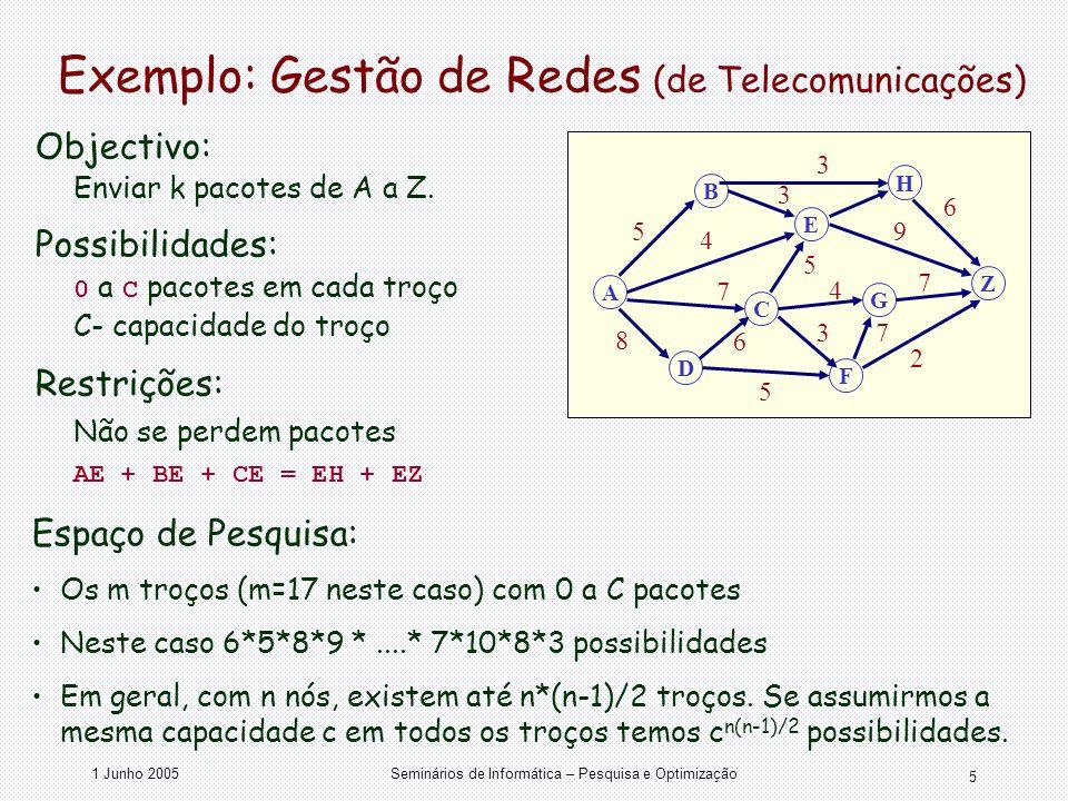Exemplo: Gestão de Redes (de Telecomunicações)