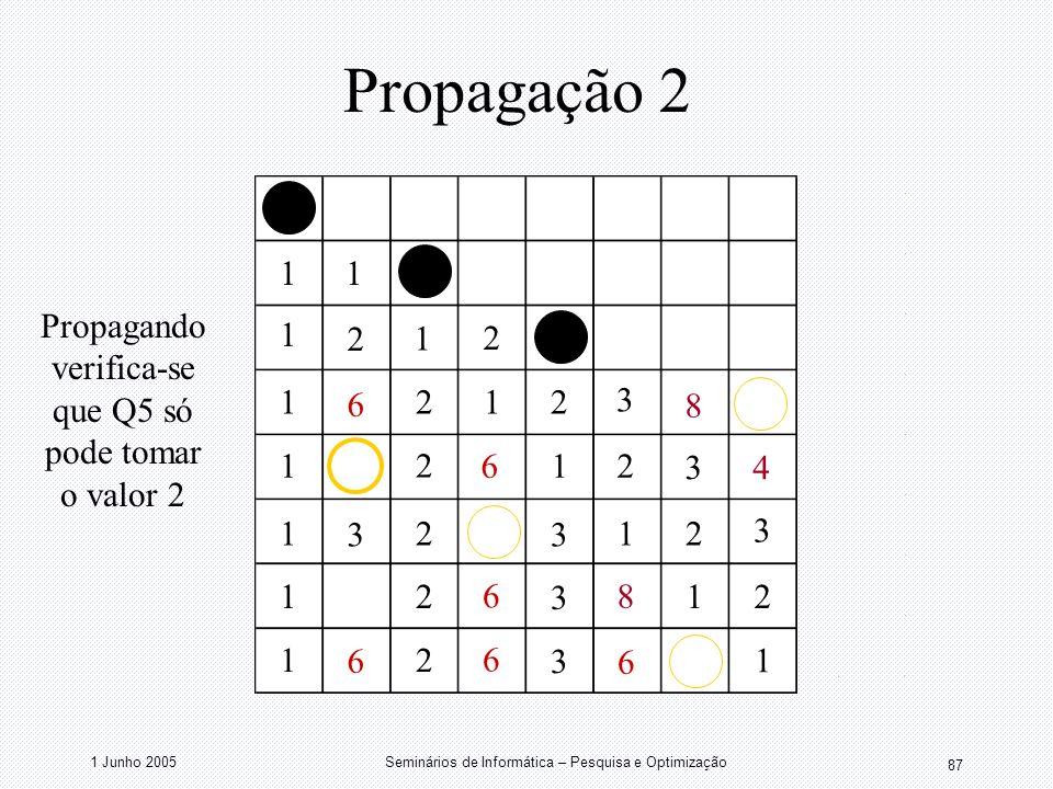 Propagação 2 1 1 Propagando verifica-se que Q5 só pode tomar o valor 2