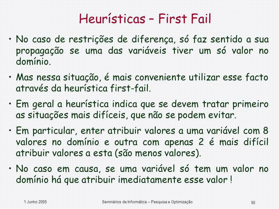 Heurísticas – First Fail