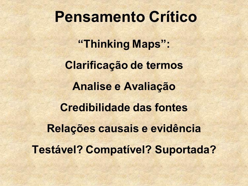 Pensamento Crítico Thinking Maps : Clarificação de termos